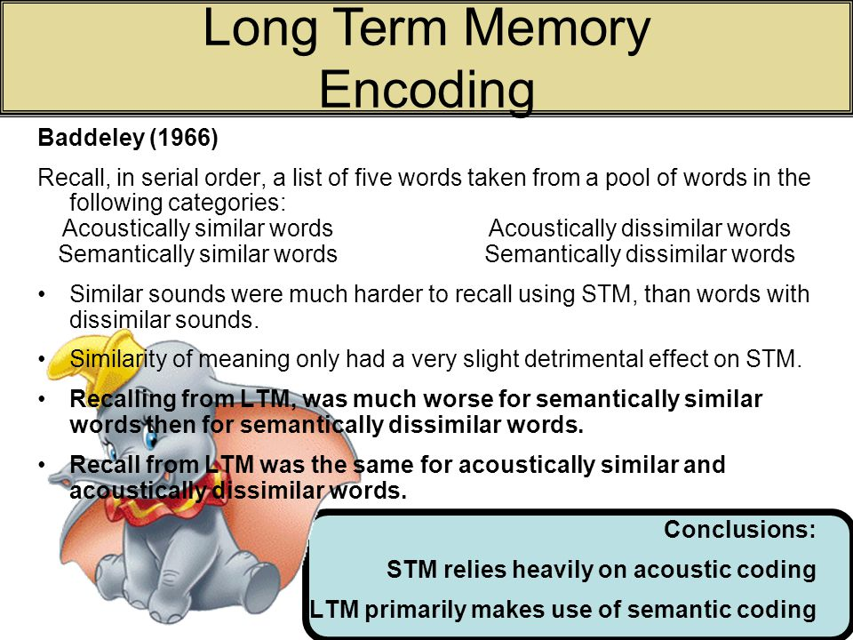 Baddeley (1966) Recall, in serial order, a list of five words taken from a pool of words in the following categories: Acoustically similar wordsAcoustically dissimilar words Semantically similar wordsSemantically dissimilar words Similar sounds were much harder to recall using STM, than words with dissimilar sounds.