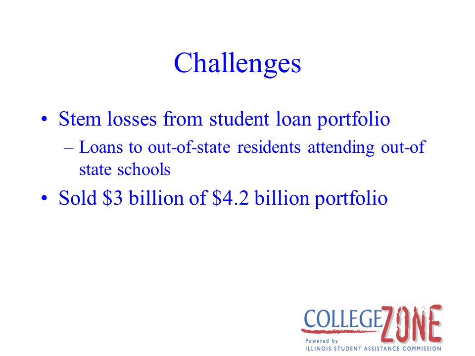 Challenges Stem losses from student loan portfolio –Loans to out-of-state residents attending out-of state schools Sold $3 billion of $4.2 billion portfolio