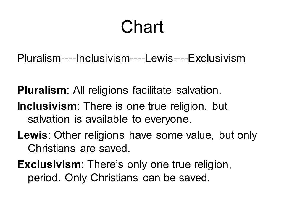 Chart Pluralism----Inclusivism----Lewis----Exclusivism Pluralism: All religions facilitate salvation.