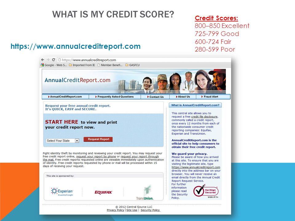 WHAT IS MY CREDIT SCORE.