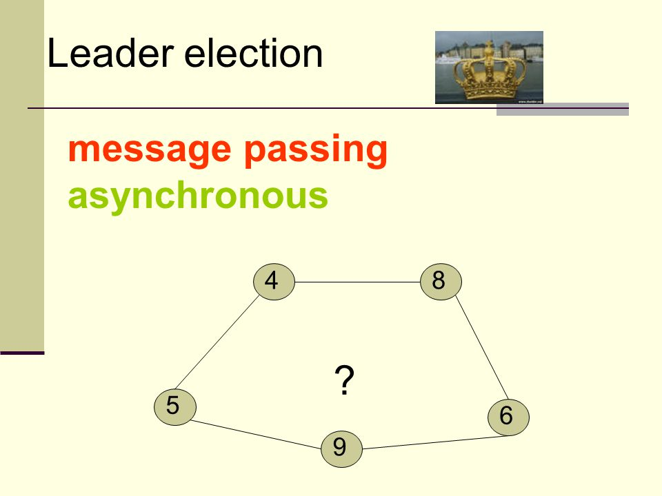 message passing asynchronous 9 4 5 8 6 Leader election