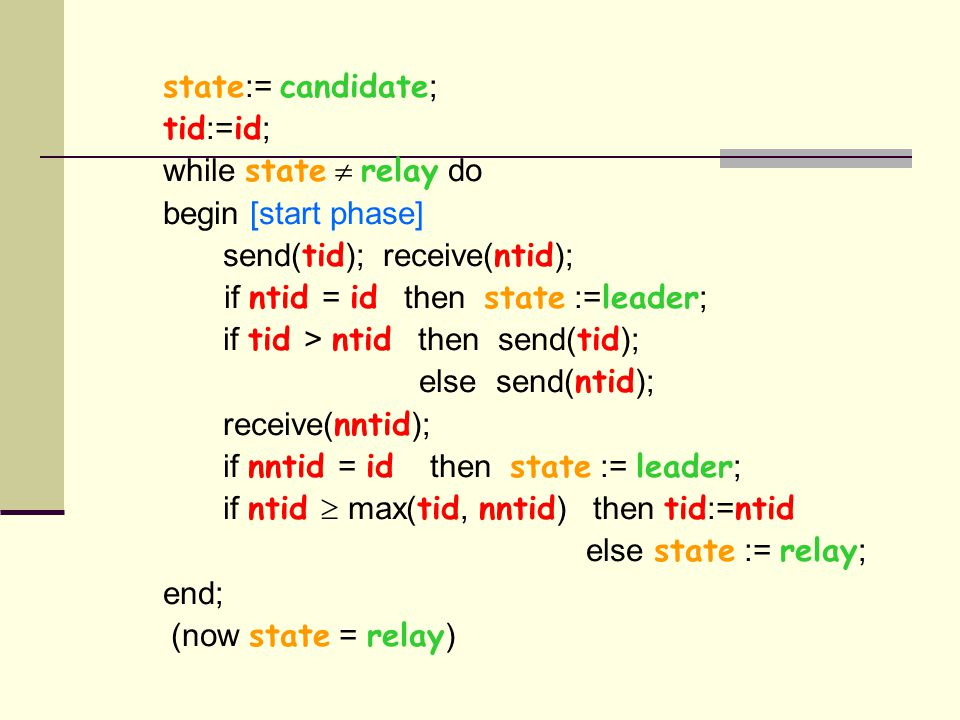 state := candidate ; tid := id ; while state  relay do begin [start phase] send( tid ); receive( ntid ); if ntid = id then state := leader ; if tid > ntid then send( tid ); else send( ntid ); receive( nntid ); if nntid = id then state := leader ; if ntid  max( tid, nntid ) then tid := ntid else state := relay ; end; (now state = relay )