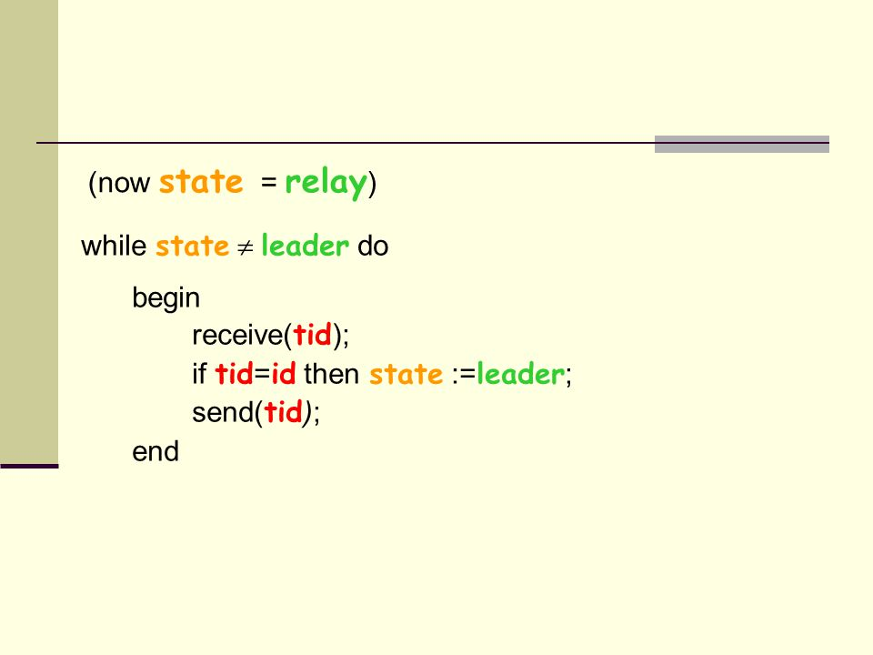 while state  leader do begin receive( tid ); if tid = id then state := leader ; send( tid ); end (now state = relay )