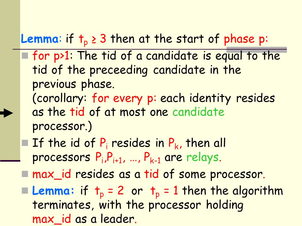 Lemma: if t p ≥ 3 then at the start of phase p: for p>1: The tid of a candidate is equal to the tid of the preceeding candidate in the previous phase.