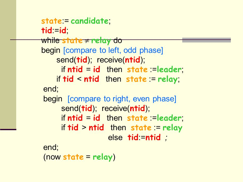 state := candidate ; tid := id ; while state  relay do begin [compare to left, odd phase] send( tid ); receive( ntid ); if ntid = id then state := leader ; if tid < ntid then state := relay ; end; begin [compare to right, even phase] send( tid ); receive( ntid ); if ntid = id then state := leader ; if tid > ntid then state := relay else tid := ntid ; end; (now state = relay )