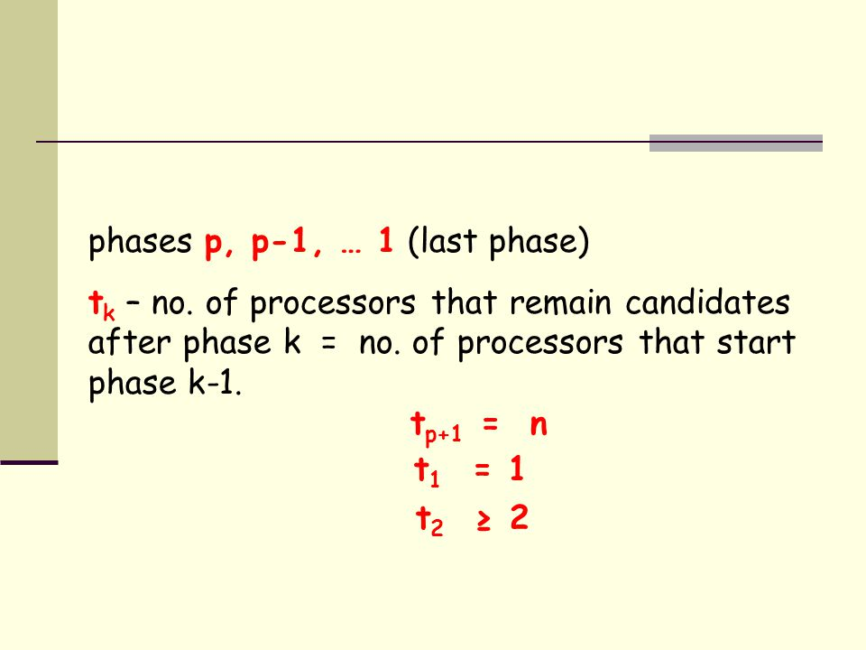 phases p, p-1, … 1 (last phase) t k – no. of processors that remain candidates after phase k = no.
