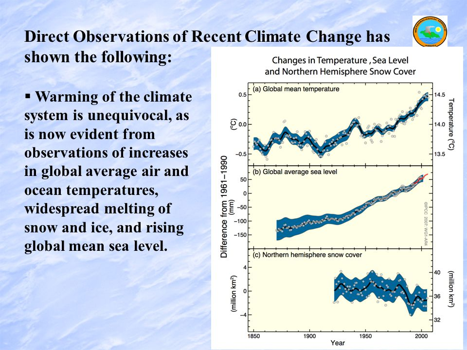   Global average air temperature updated 100-year shows linear trend of 0.74 [0.56 to 0.92] oC for 1906-2005.