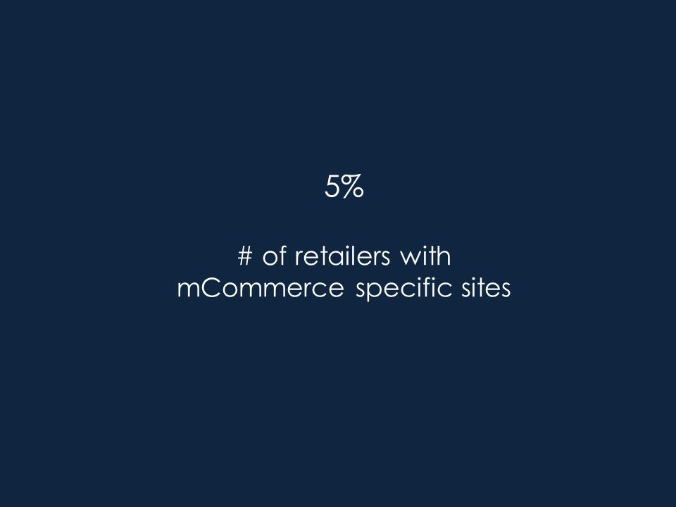 5% # of retailers with mCommerce specific sites