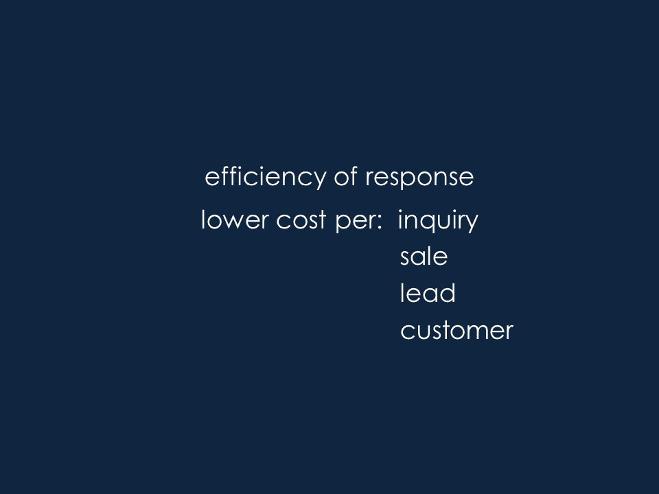 efficiency of response lower cost per: inquiry sale lead customer
