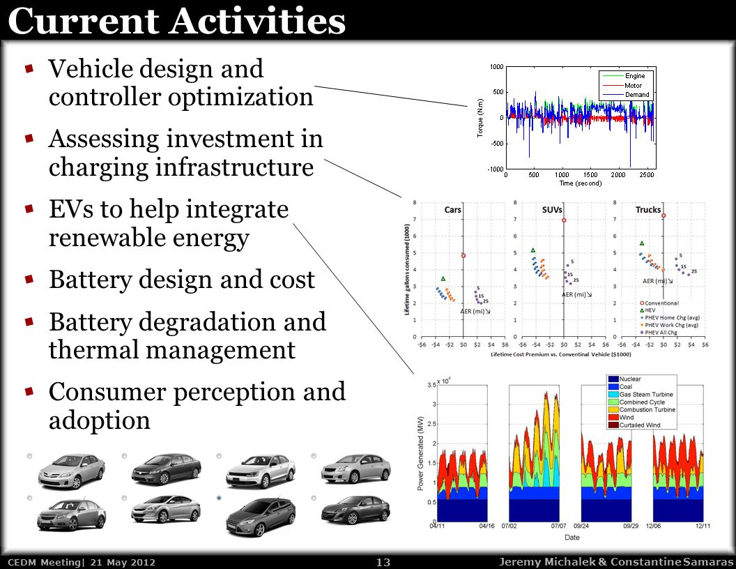 13 CEDM Meeting| 21 May 2012 Jeremy Michalek & Constantine Samaras Current Activities Vehicle design and controller optimization Assessing investment in charging infrastructure EVs to help integrate renewable energy Battery design and cost Battery degradation and thermal management Consumer perception and adoption