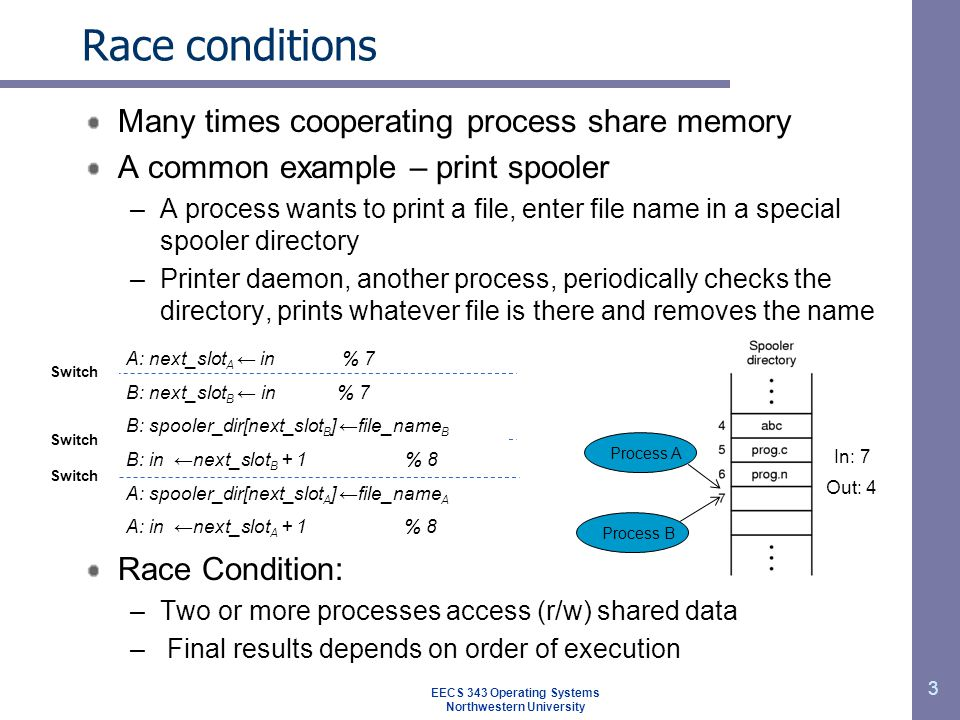 4 Critical regions & mutual exclusion Problem – race condition Where in code.