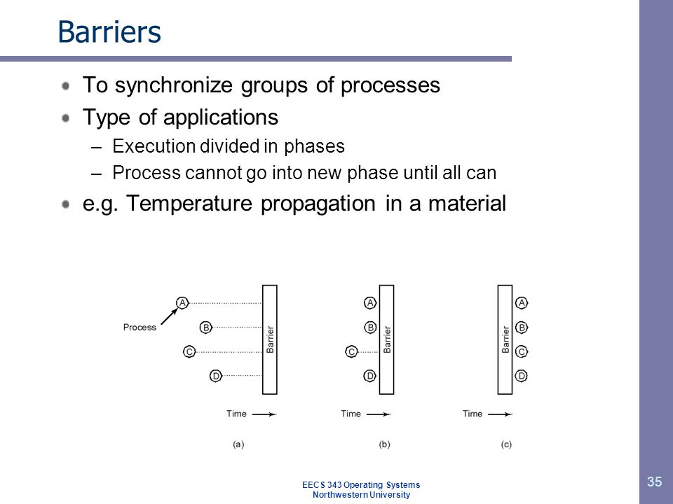 35 Barriers To synchronize groups of processes Type of applications –Execution divided in phases –Process cannot go into new phase until all can e.g.