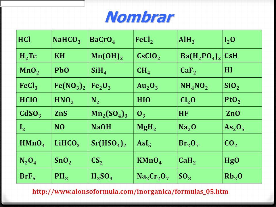 HClNaHCO 3 BaCrO 4 FeCl 2 AlH 3 I2OI2O H 2 Te KH Mn(OH) 2 CsClO 2 Ba(H 2 PO 4 ) 2 CsH MnO 2 PbO SiH 4 CH 4 CaF 2 HI FeCl 3 Fe(NO 3 ) 2 Fe 2 O 3 Au 2 O