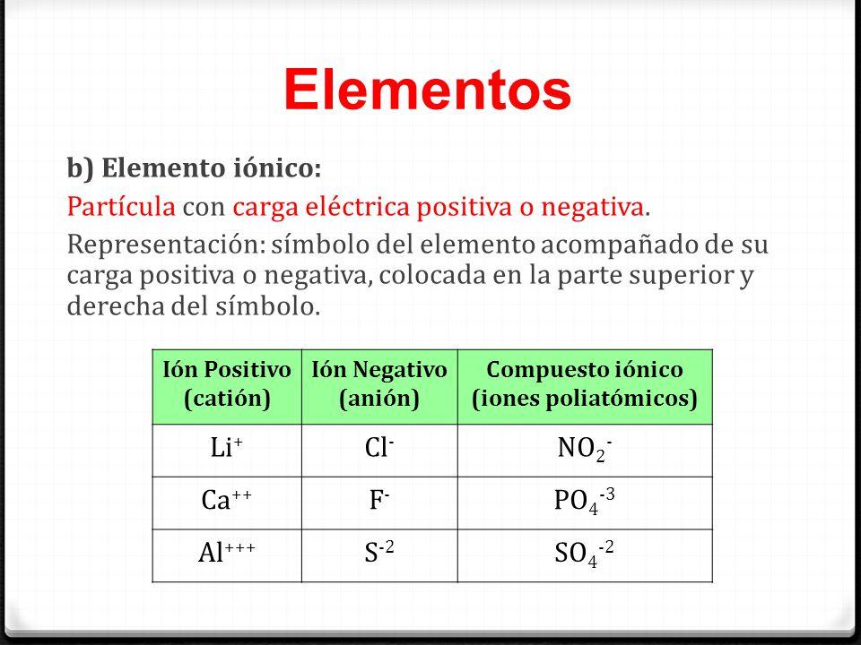 Elementos b) Elemento iónico: Partícula con carga eléctrica positiva o negativa. Representación: símbolo del elemento acompañado de su carga positiva