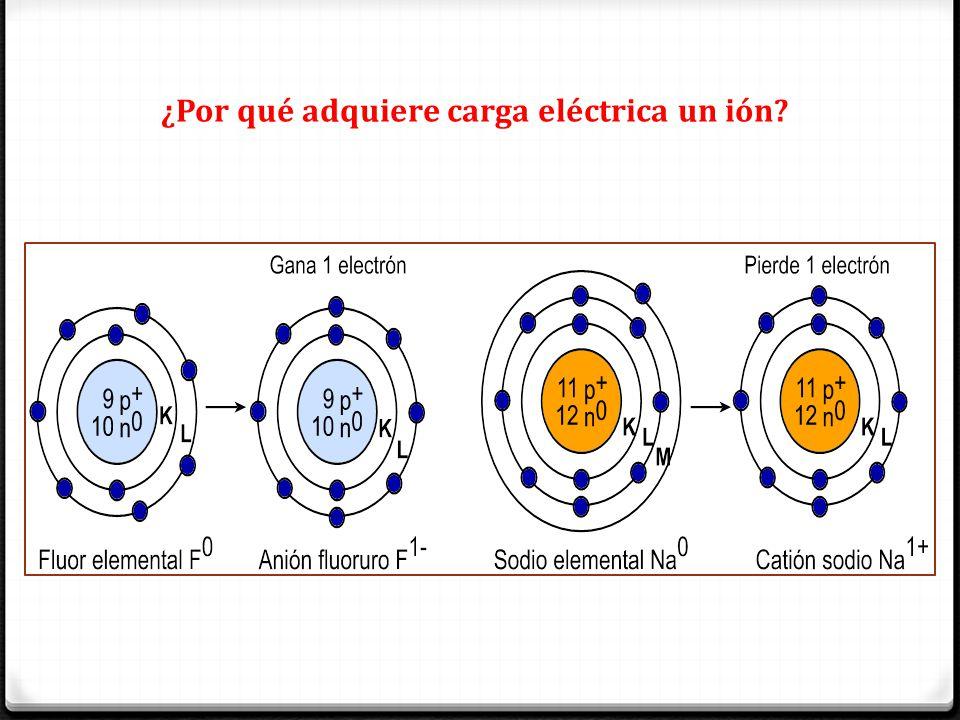 ¿Por qué adquiere carga eléctrica un ión?