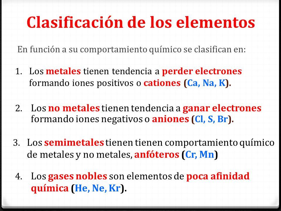 Clasificación de los elementos En función a su comportamiento químico se clasifican en: 2. Los no metales tienen tendencia a ganar electrones formando