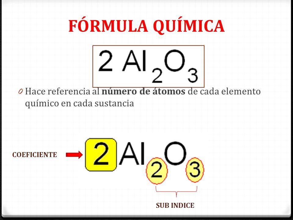 FÓRMULA QUÍMICA 0 Hace referencia al número de átomos de cada elemento químico en cada sustancia COEFICIENTE SUB INDICE