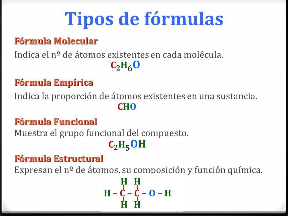Tipos de fórmulas Fórmula Molecular Indica el nº de átomos existentes en cada molécula. Fórmula Empírica Indica la proporción de átomos existentes en