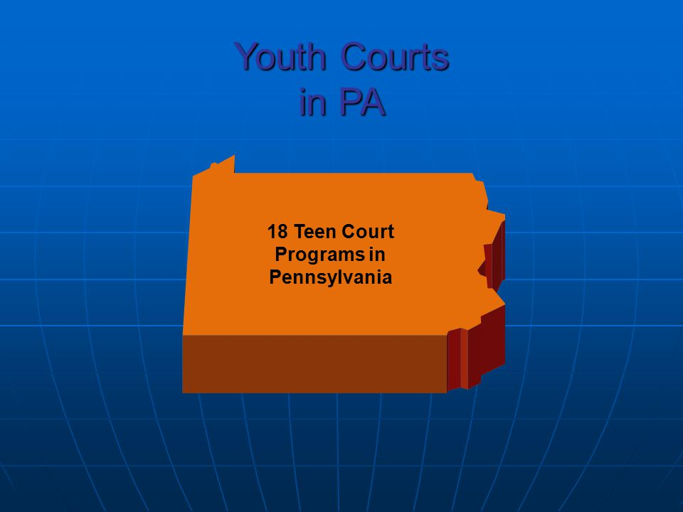 Location of Youth Courts Locally Juvenile Justice System-Based Juvenile Justice System-Based CourtsCourts Law Enforcement AgenciesLaw Enforcement Agencies Juvenile Probation DepartmentsJuvenile Probation Departments Community-Based Community-Based Private Non Profit OrganizationsPrivate Non Profit Organizations School-Based School-Based School referrals also made to JJ and local Community Based.