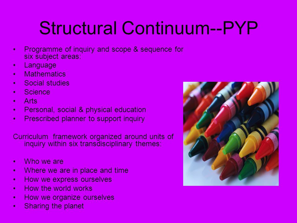 Structural Continuum--PYP Programme of inquiry and scope & sequence for six subject areas: Language Mathematics Social studies Science Arts Personal, social & physical education Prescribed planner to support inquiry Curriculum framework organized around units of inquiry within six transdisciplinary themes: Who we are Where we are in place and time How we express ourselves How the world works How we organize ourselves Sharing the planet