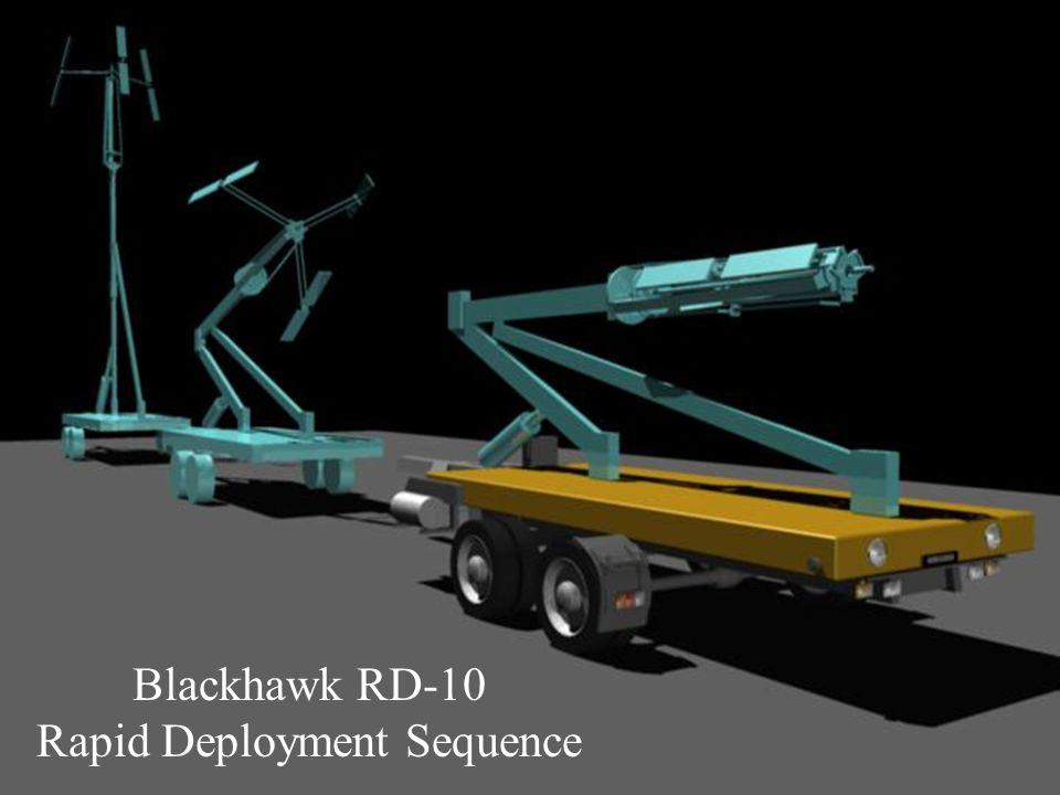 Blackhawk RD-10 Rapid Deployment Sequence