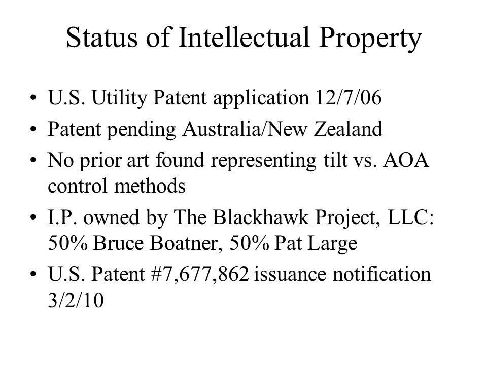 Status of Intellectual Property U.S. Utility Patent application 12/7/06 Patent pending Australia/New Zealand No prior art found representing tilt vs.