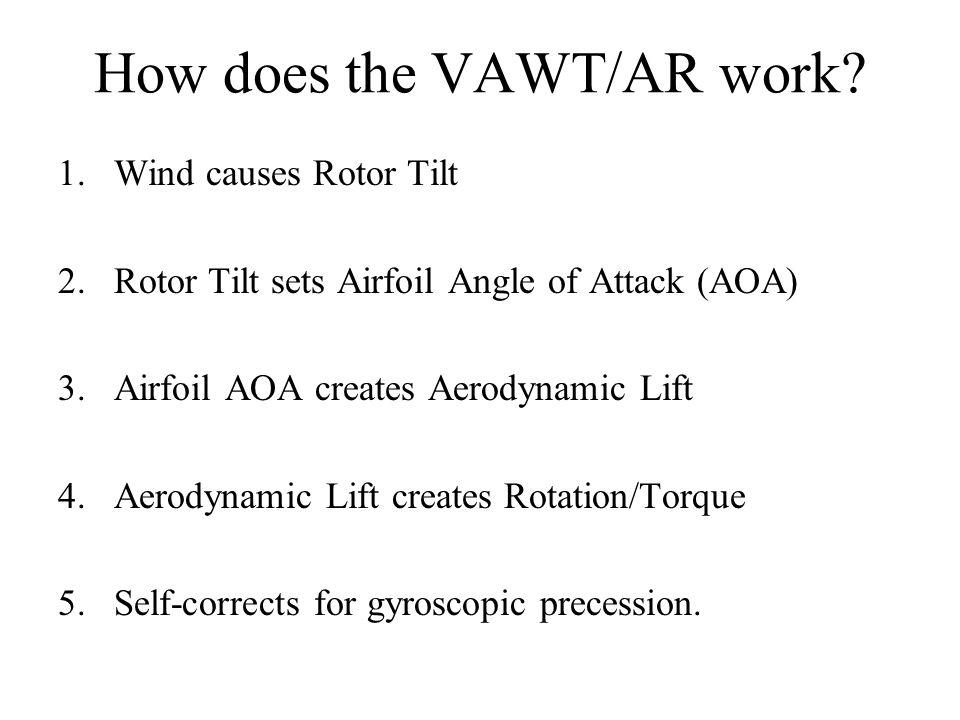 How does the VAWT/AR work? 1.Wind causes Rotor Tilt 2.Rotor Tilt sets Airfoil Angle of Attack (AOA) 3.Airfoil AOA creates Aerodynamic Lift 4.Aerodynam