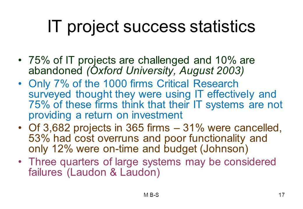 IT project success statistics 75% of IT projects are challenged and 10% are abandoned (Oxford University, August 2003) Only 7% of the 1000 firms Critical Research surveyed thought they were using IT effectively and 75% of these firms think that their IT systems are not providing a return on investment Of 3,682 projects in 365 firms – 31% were cancelled, 53% had cost overruns and poor functionality and only 12% were on-time and budget (Johnson) Three quarters of large systems may be considered failures (Laudon & Laudon) 17M B-S
