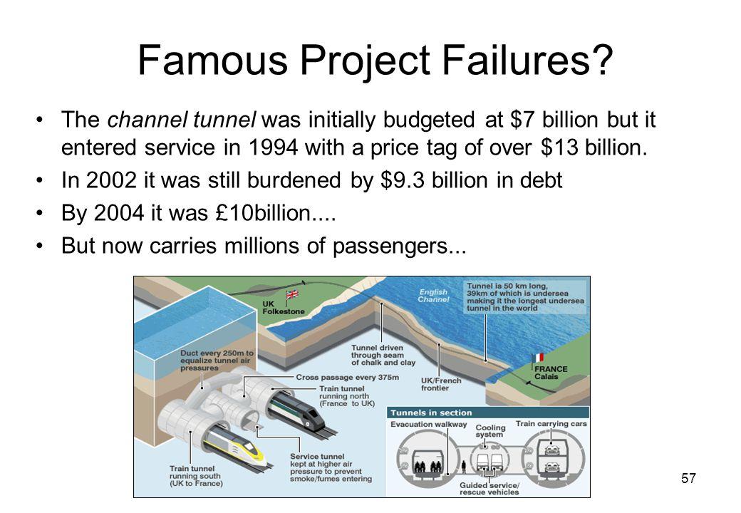 Famous Project Failures.