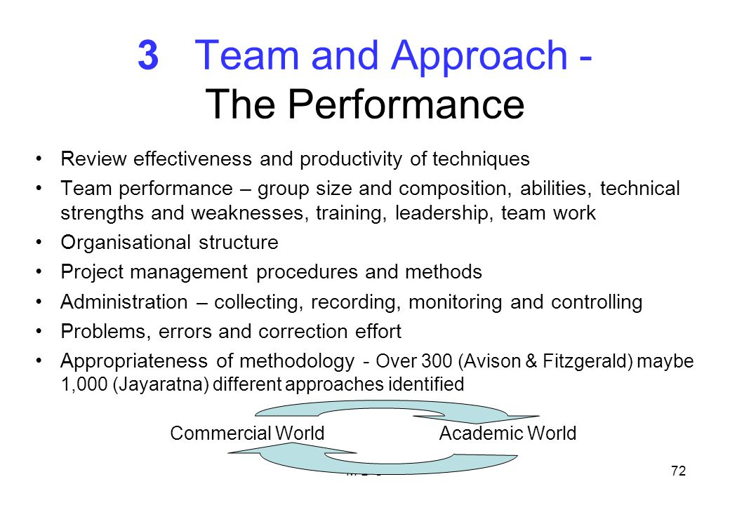 3 Team and Approach - The Performance Review effectiveness and productivity of techniques Team performance – group size and composition, abilities, technical strengths and weaknesses, training, leadership, team work Organisational structure Project management procedures and methods Administration – collecting, recording, monitoring and controlling Problems, errors and correction effort Appropriateness of methodology - Over 300 (Avison & Fitzgerald) maybe 1,000 (Jayaratna) different approaches identified Commercial World Academic World M B-S72