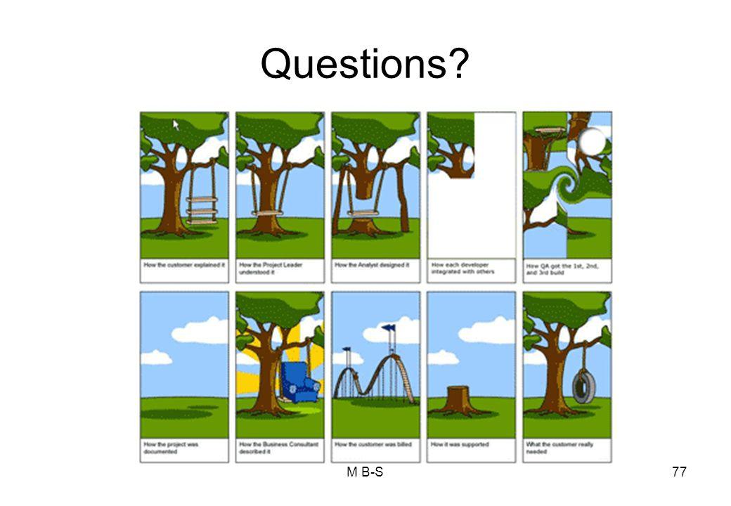 77 Questions? M B-S