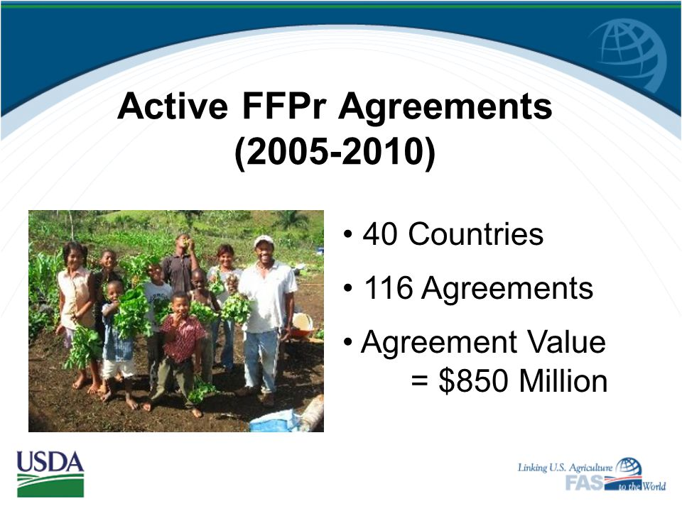 FFPr Focus Improved Agricultural Production Improved farming methods Soil and water conservation Animal and plant health Agribusiness Development Proc