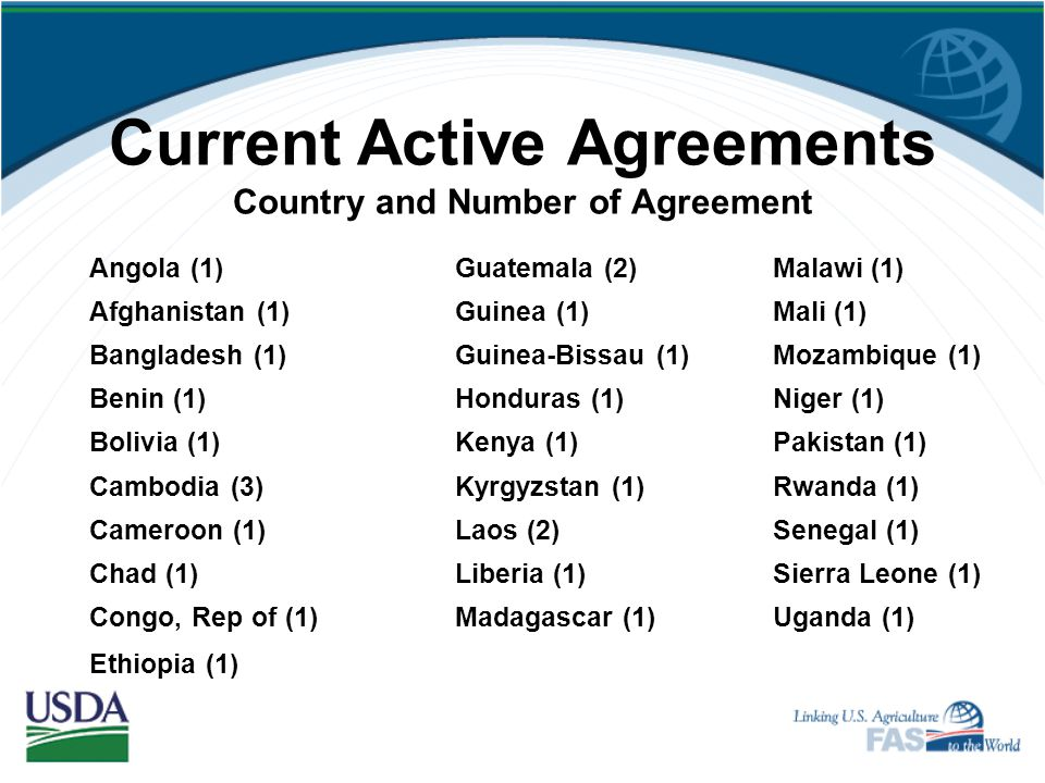Current Active Agreements Currently, 32 active agreements are being funded with 14 cooperating sponsors in 28 countries, assisting more than 5 million
