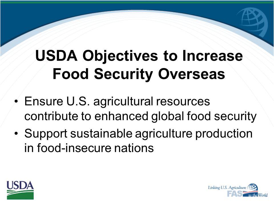 USDA Objectives to Increase Food Security Overseas Ensure U.S.