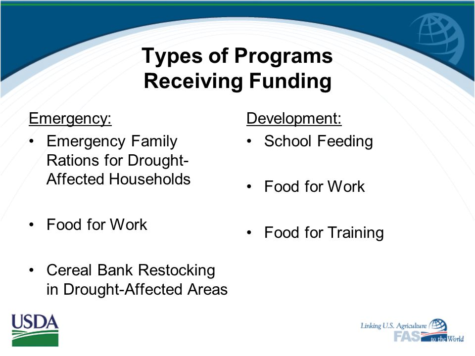 FY 2010 USDA LRP Project Grants Organization Recipient Country Program Type Value Mercy CorpsNigerEmergency$4.5 million Land O'LakesBangladeshDevelopm