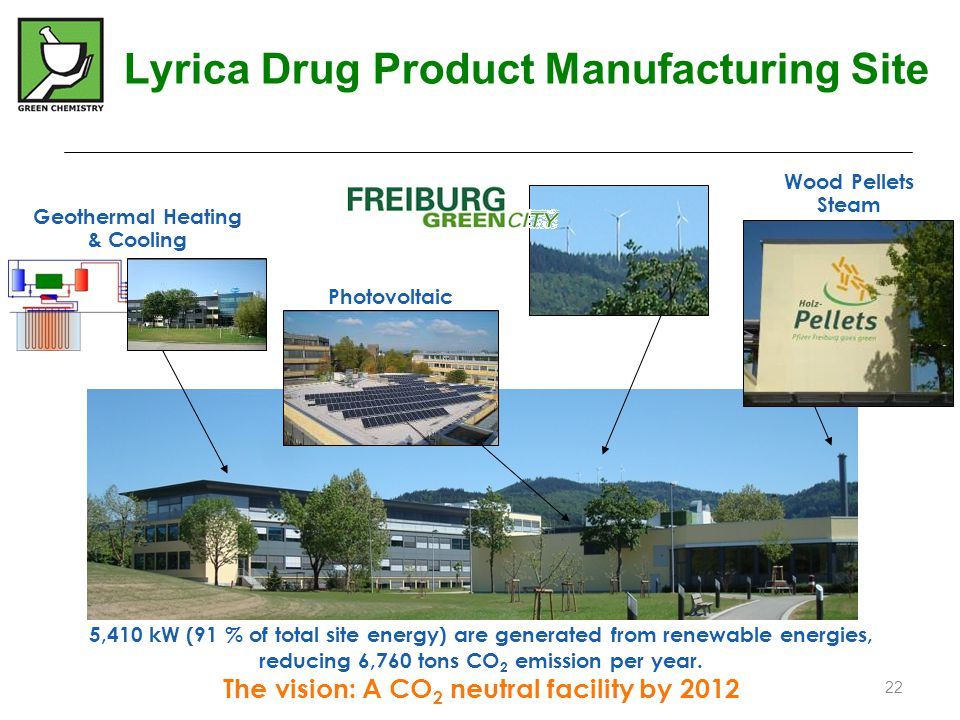 Lyrica Drug Product Manufacturing Site Geothermal Heating & Cooling Photovoltaic Wood Pellets Steam 5,410 kW (91 % of total site energy) are generated