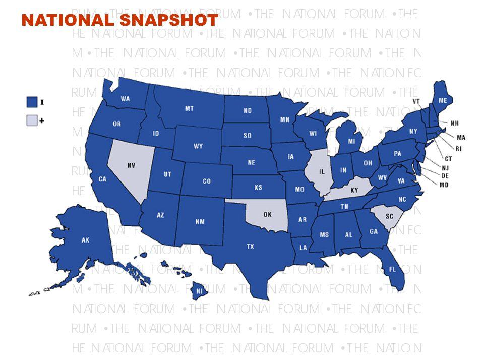 Learning NATIONAL SNAPSHOT