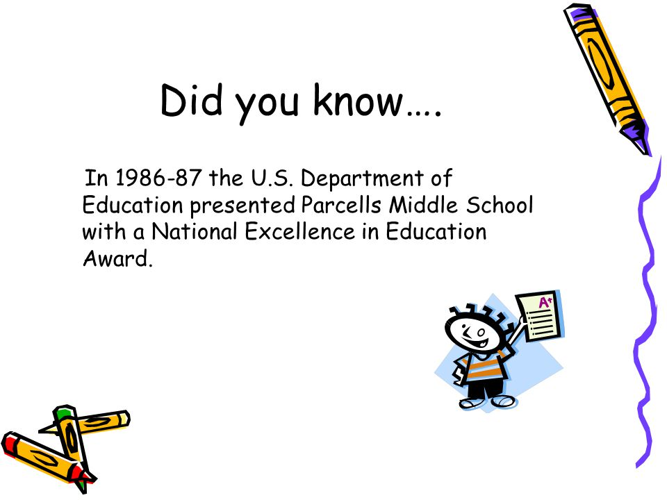 Did you know…. In 1986-87 the U.S.