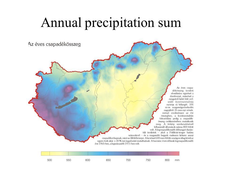 Annual precipitation sum