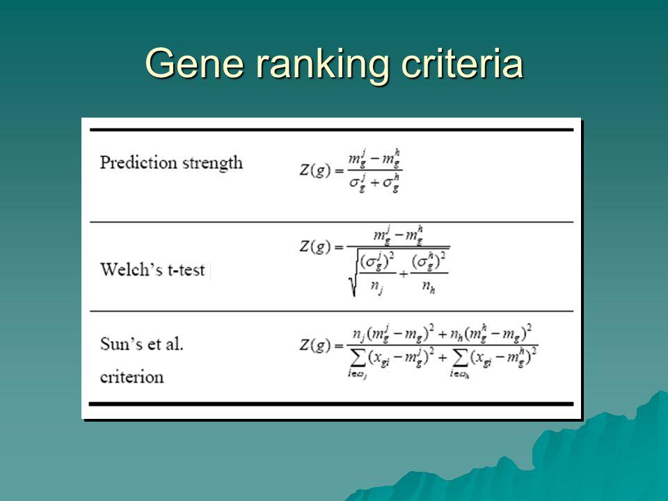 Gene ranking criteria