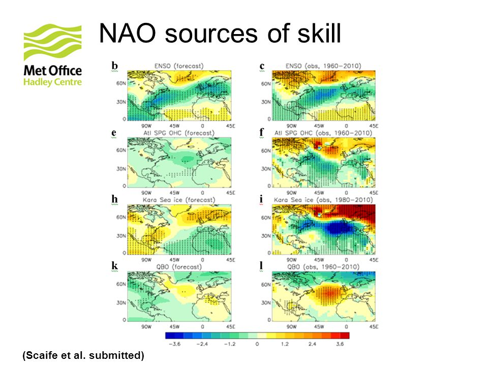 NAO sources of skill (Scaife et al. submitted)