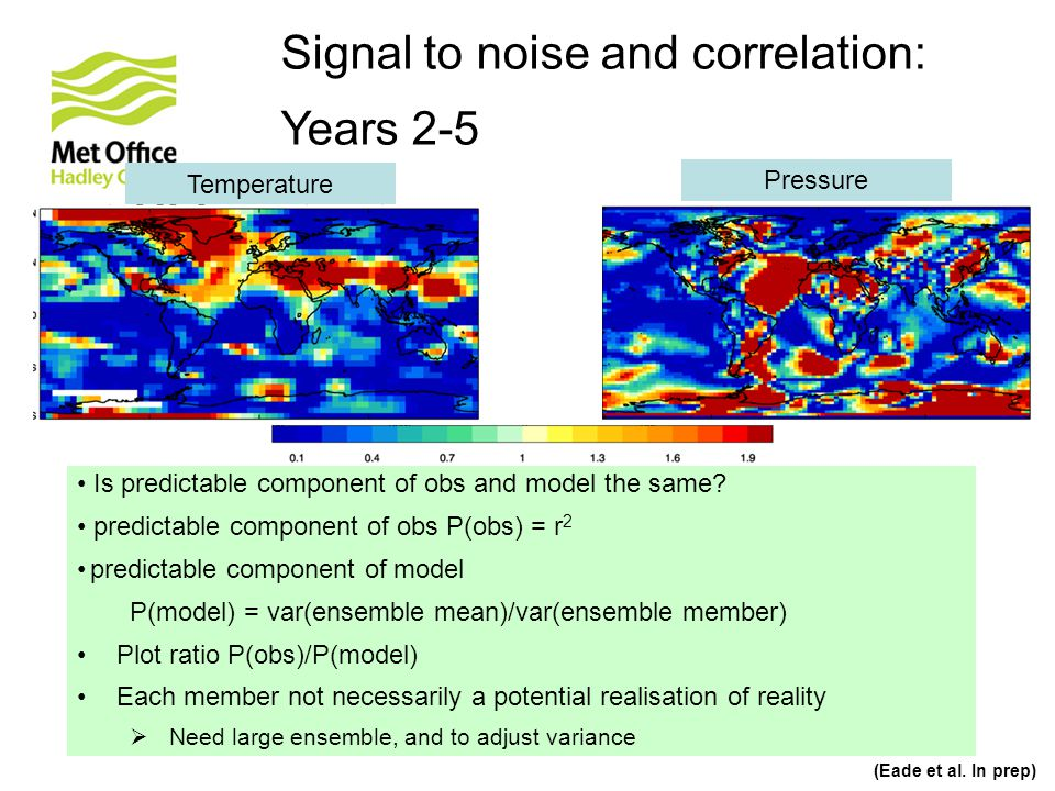 Signal to noise and correlation: Years 2-5 Temperature Pressure Is predictable component of obs and model the same? predictable component of obs P(obs