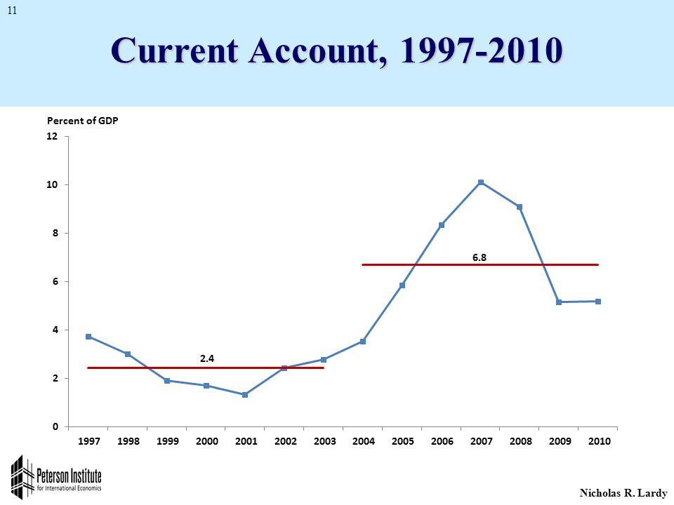 Nicholas R. Lardy 11 Current Account, 1997-2010