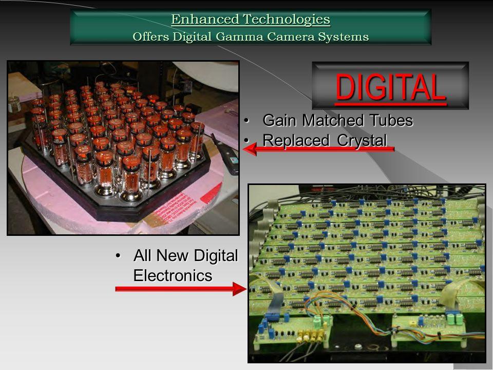 New Digital Camera-1 Enhanced Technologies Offers Digital Gamma Camera Systems DIGITAL Gain Matched Tubes Gain Matched Tubes Replaced Crystal Replaced