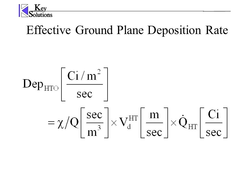 Effective Ground Plane Deposition Rate