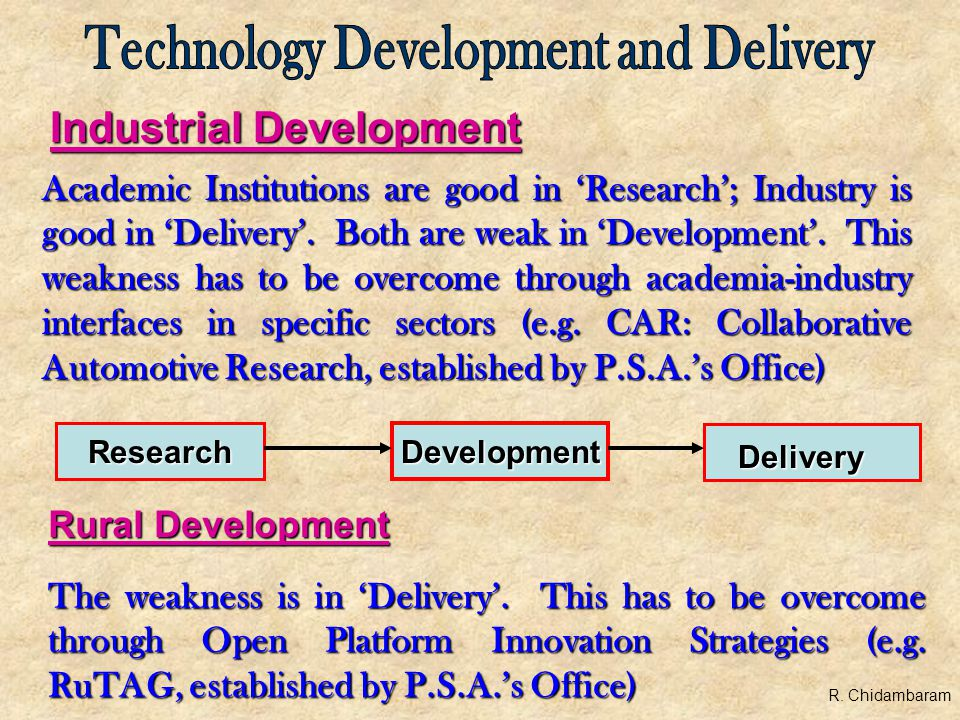 Industrial Development Academic Institutions are good in 'Research'; Industry is good in 'Delivery'. Both are weak in 'Development'. This weakness has