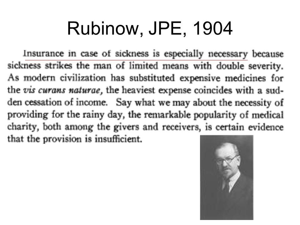 Rubinow, JPE, 1904