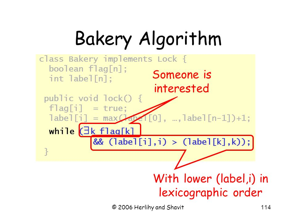 © 2006 Herlihy and Shavit114 Bakery Algorithm class Bakery implements Lock { boolean flag[n]; int label[n]; public void lock() { flag[i] = true; label[i] = max(label[0], …,label[n-1])+1; while (  k flag[k] && (label[i],i) > (label[k],k)); } Someone is interested With lower (label,i) in lexicographic order