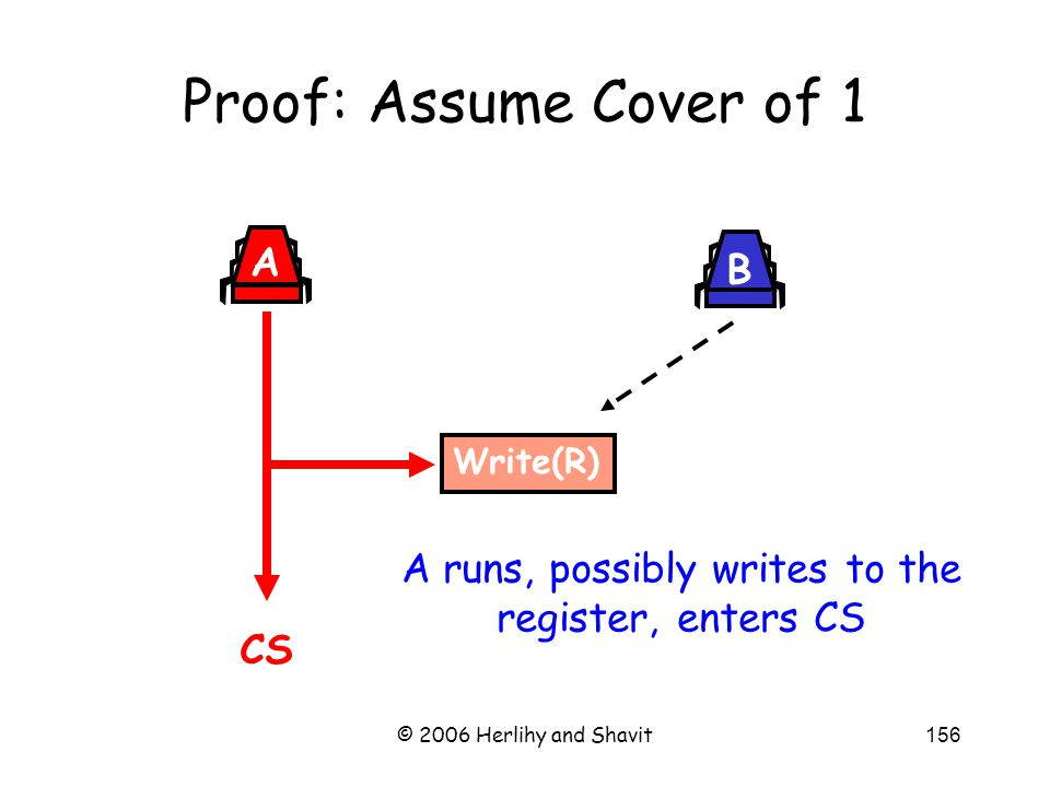© 2006 Herlihy and Shavit156 Proof: Assume Cover of 1 A B Write(R) CS A runs, possibly writes to the register, enters CS