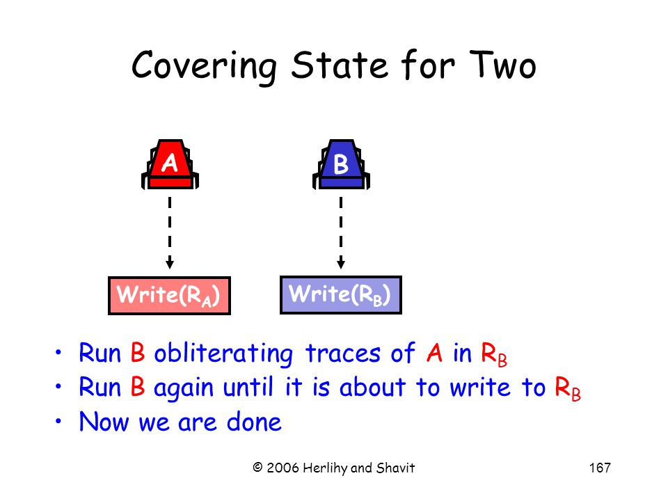 © 2006 Herlihy and Shavit167 Covering State for Two Run B obliterating traces of A in R B Run B again until it is about to write to R B Now we are done Write(R B ) B Write(R A ) A